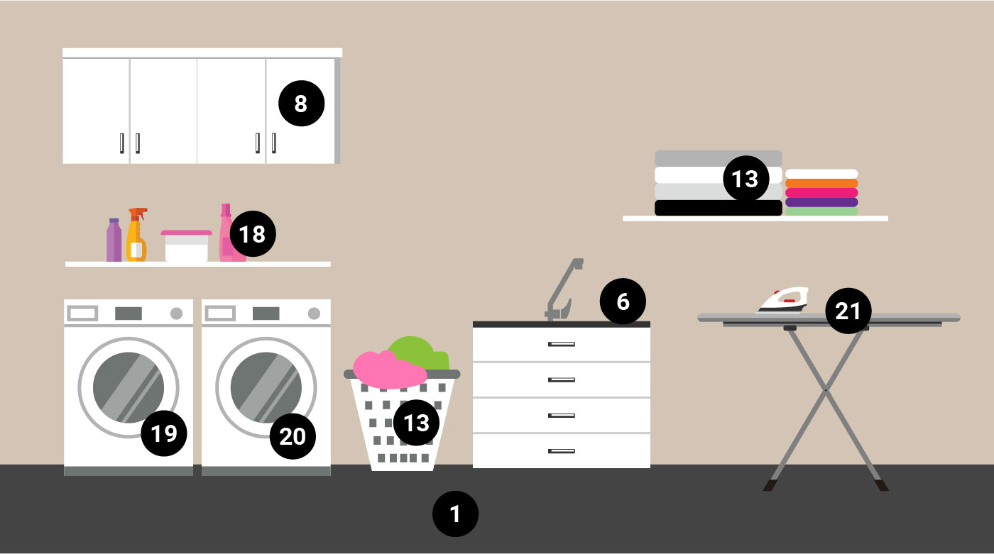 Laundry map